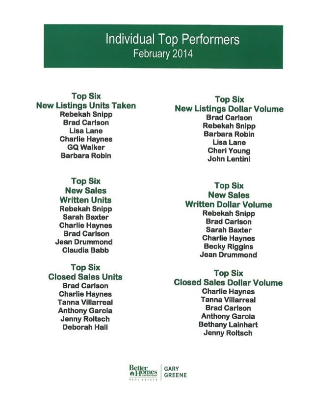 February 2014 BHGRE Gary Greene Top Performers | The Woodlands and Magnolia Marketing Centers