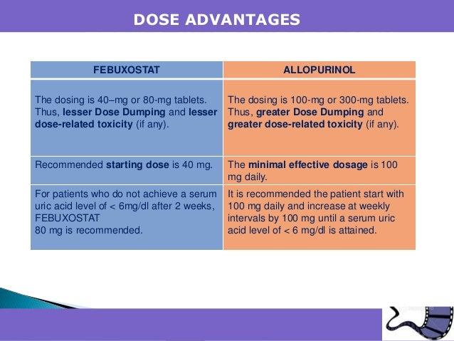 Febuxostat medical slides