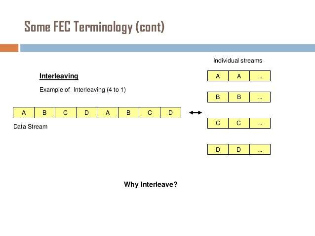 FEC-Forward Error Correction for Optics Professionals