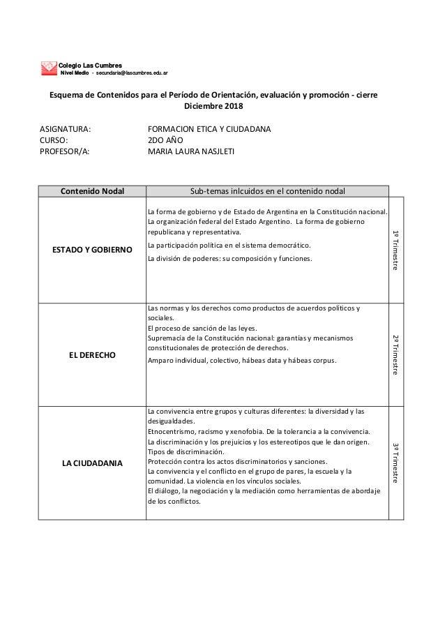 Colegio Las Cumbres Nivel Medio - secundaria@lascumbres.edu.ar ASIGNATURA: FORMACION ETICA Y CIUDADANA CURSO: 2DO A�O PROF...