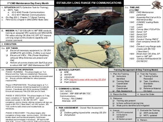 long range fm training conop, Powerpoint templates