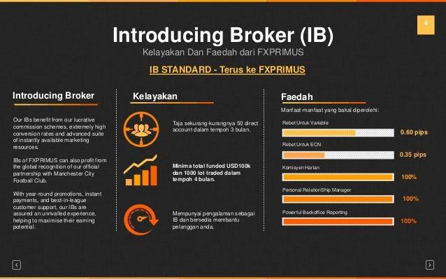 Apakah faedah broker mengenai pilihan binari