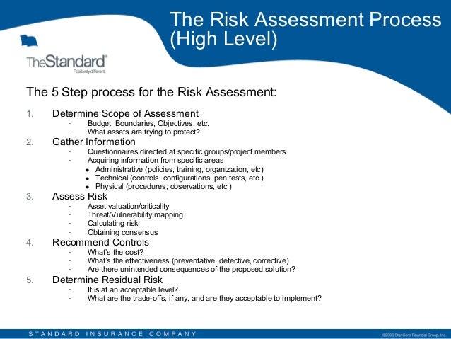 Review of Enterprise Security Risk Management