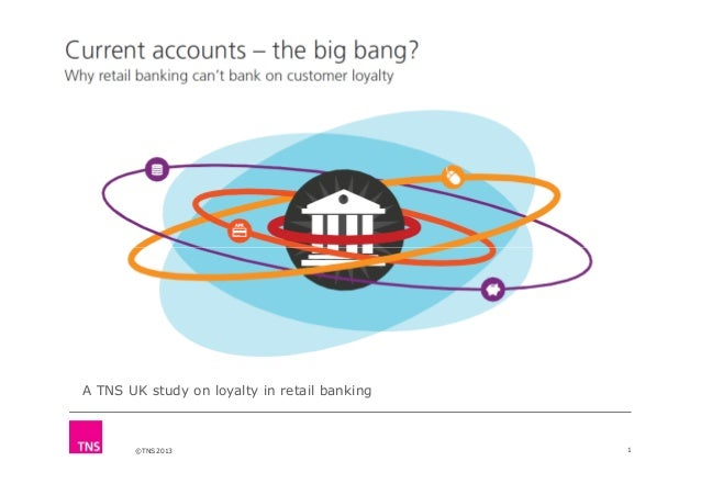 ©TNS 2013 1 A TNS UK study on loyalty in retail banking