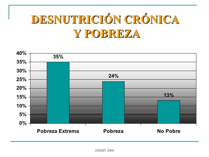 DESNUTRICIÓN CRÓNICA  Y POBREZA