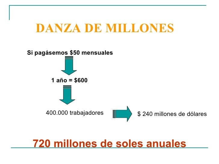DANZA DE MILLONES Si pagásemos $50 mensuales 1 año = $600 400.000 trabajadores $ 240 millones de dólares 720 millones de s...