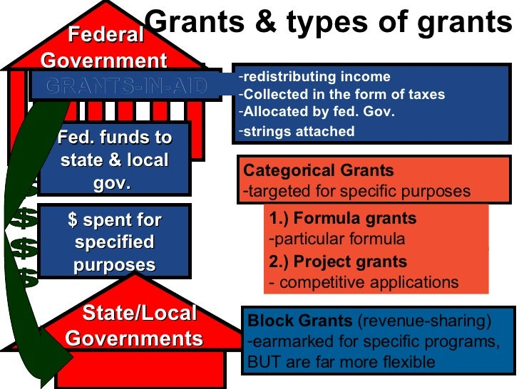 Federal Grants And Mandates