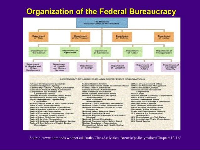 Federal bureaucracy ver1 ppt - Define executive office of the president ...
