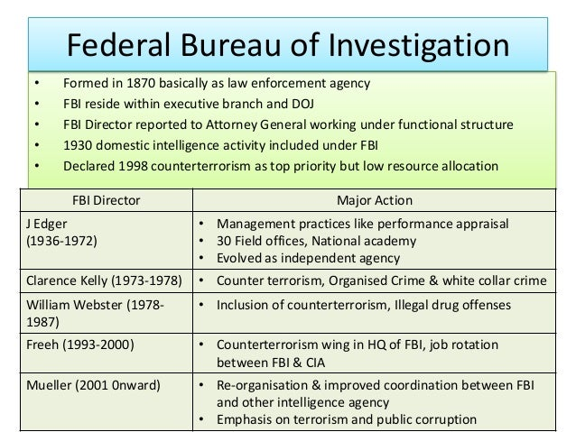 federal bureau of investigation 2001 abridged. Black Bedroom Furniture Sets. Home Design Ideas