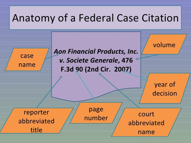 anatomy of a family law case Understanding and researching us case law  anatomy of a case in this part  of the tutorial, you will learn how to read a case citation, the.