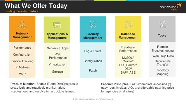 Federal Webcast: Getting to know SolarWinds® Database