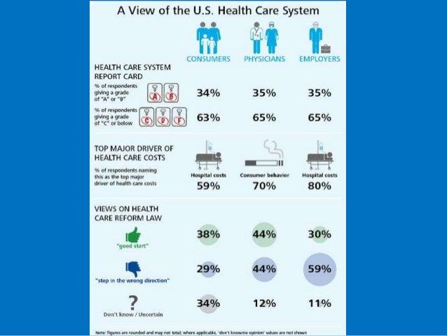 federal health reform 2013