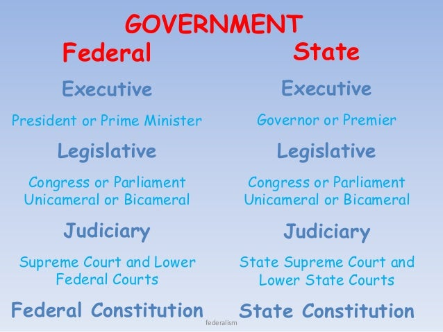 similarities between state and federal courts
