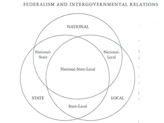 governments and intergovernmental relationship Multiple governments and intergovernmental relationships lashon thomas  the relationship has in fact been incredibly controversial since.