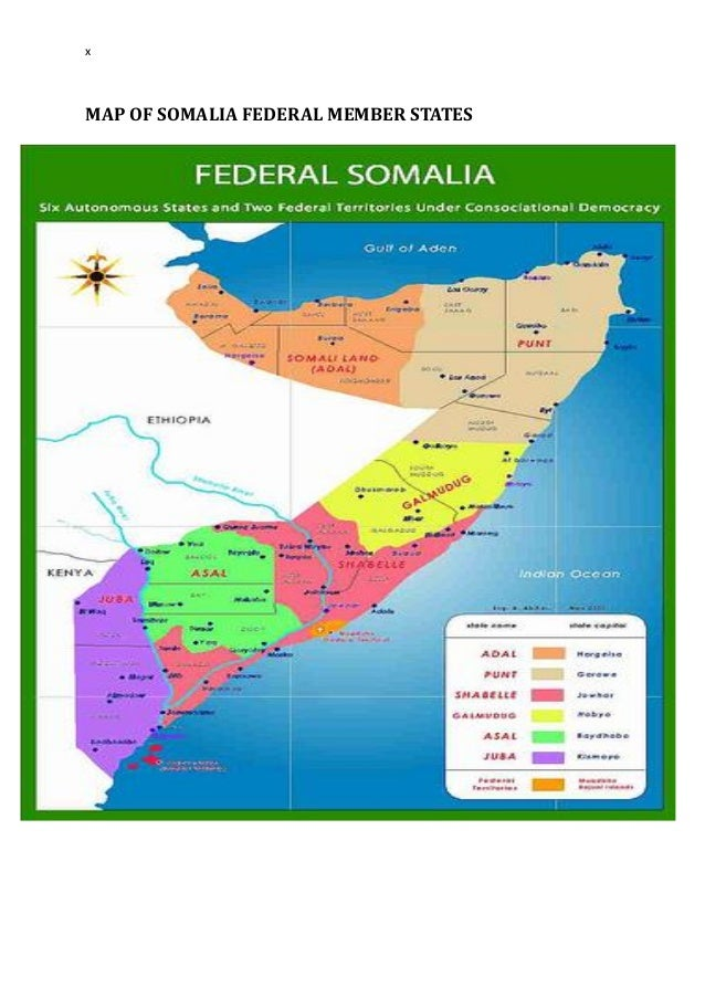 Federalism state building in somalia and peoples state ownership