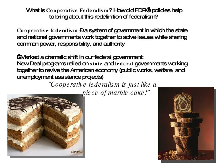 When Did Marble Cake Federalism Start