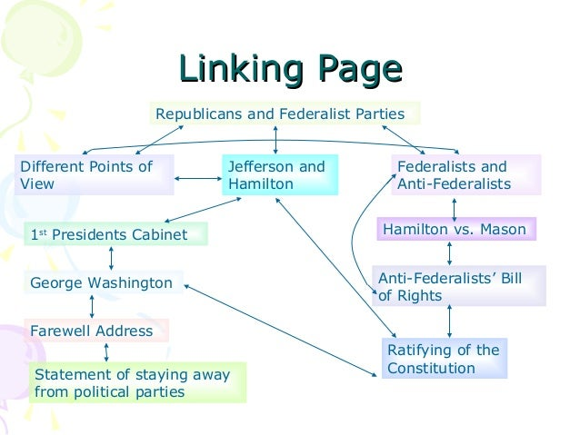 federalists vs republicans rh slideshare net are federalists democrats democrats vs federalists