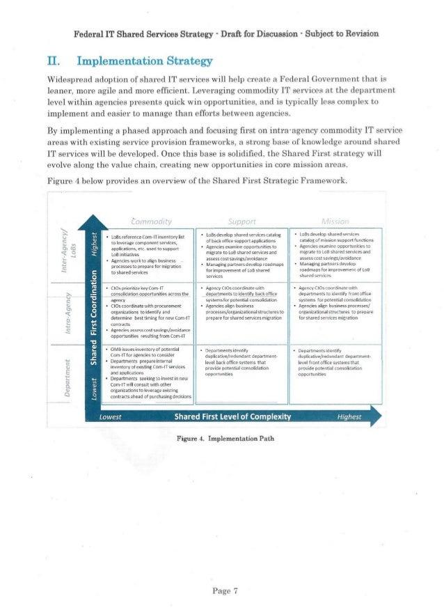 Federal it transformation plans Slide 2