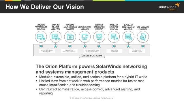 Federal Webinar: Introducing SolarWinds Log Manager for Orion