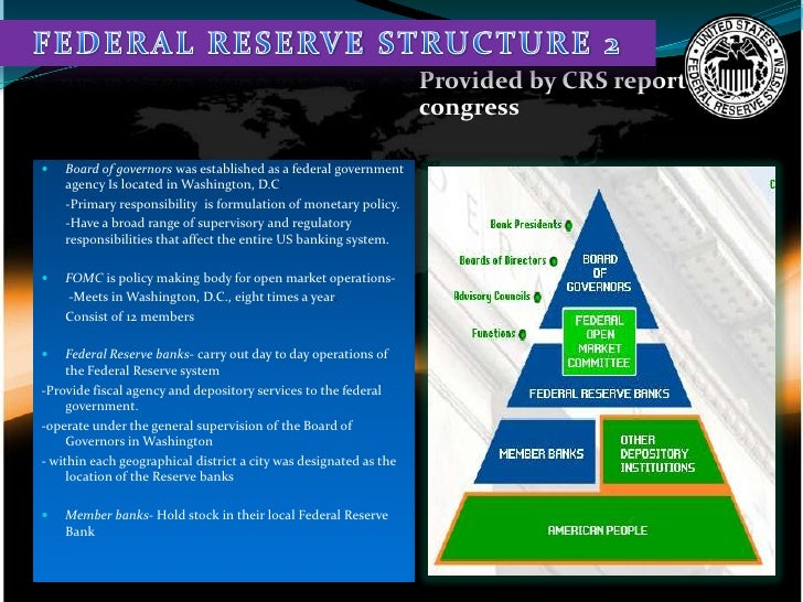 Federal Reserve System Structure Federal reserve...