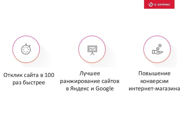 Отклик сайта в 100 раз быстрее Лучшее ранжирование сайтов в Яндекс и Google Повышение конверсии интернет-магазина