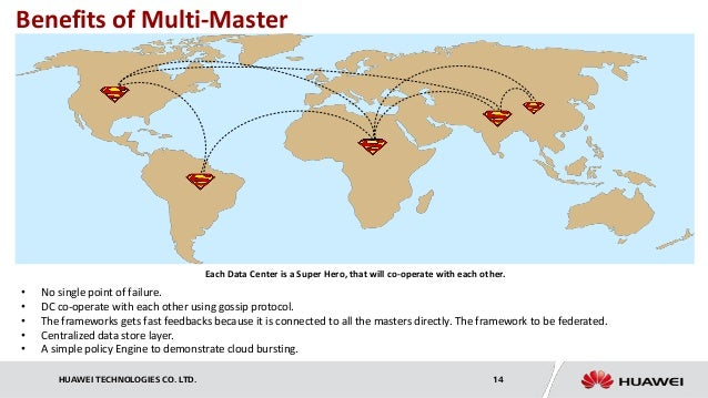 Federated mesos clusters for global data center designs for Consul multi datacenter