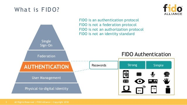 Integrating FIDO Authentication & Federation Protocols Slide 3