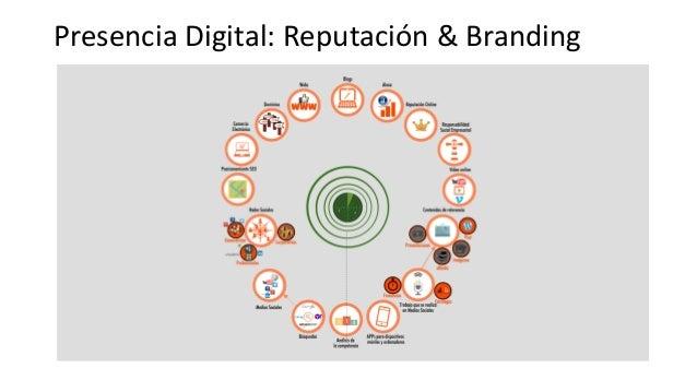 Presencia Digital: Reputación & Branding