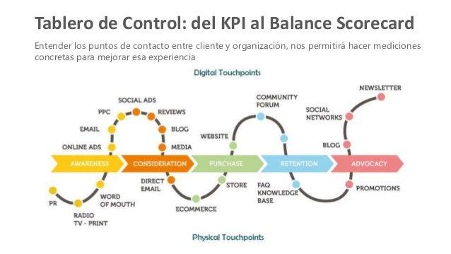 Tablero de Control: del KPI al Balance Scorecard Entender los puntos de contacto entre cliente y organización, nos permiti...