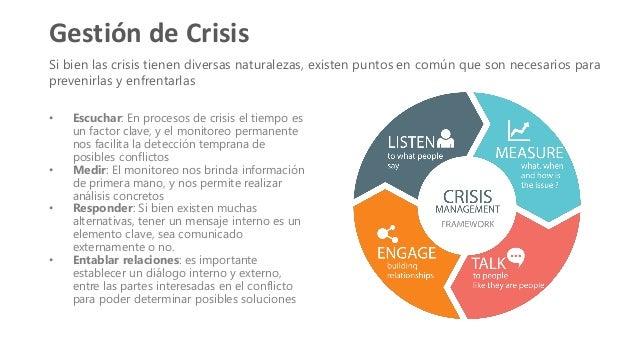 Gestión de Crisis • Escuchar: En procesos de crisis el tiempo es un factor clave, y el monitoreo permanente nos facilita l...