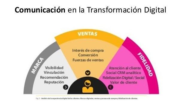 Comunicación en la Transformación Digital