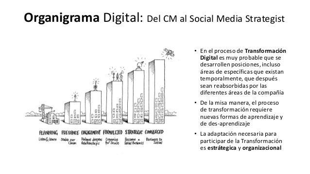 Organigrama Digital: Del CM al Social Media Strategist • En el proceso de Transformación Digital es muy probable que se de...