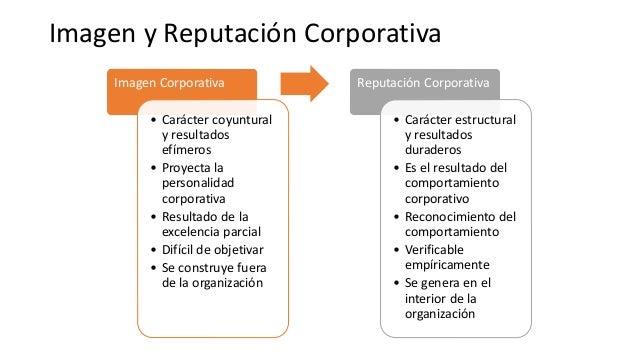 Imagen y Reputación Corporativa Imagen Corporativa • Carácter coyuntural y resultados efímeros • Proyecta la personalidad ...