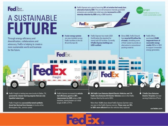 FedEX Discrimination Essay