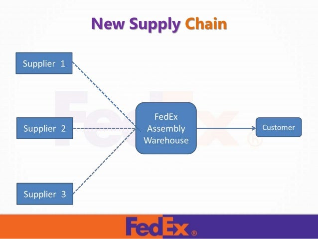 Fedex home delivery business model