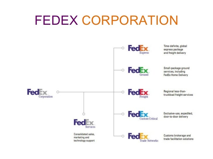 fedex corp structural transformation through e business Fedex corporation: structural transformation fedex corporation: structural transformation through e-business executive summary fedex has always been associated as a legendary company that pioneer and innovate along with the advance of technology.