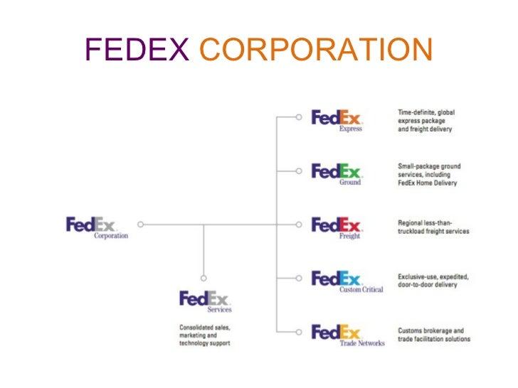 marketing essay fedex corporation Marketing essay case study writing review online:: fedex corporation & global logistics core competencies case study question review q analyze the gobal express.