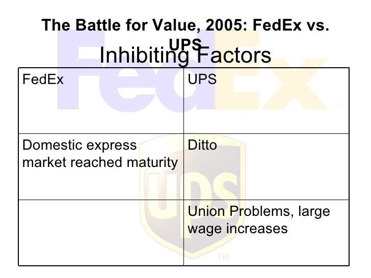 fedex case study analysis
