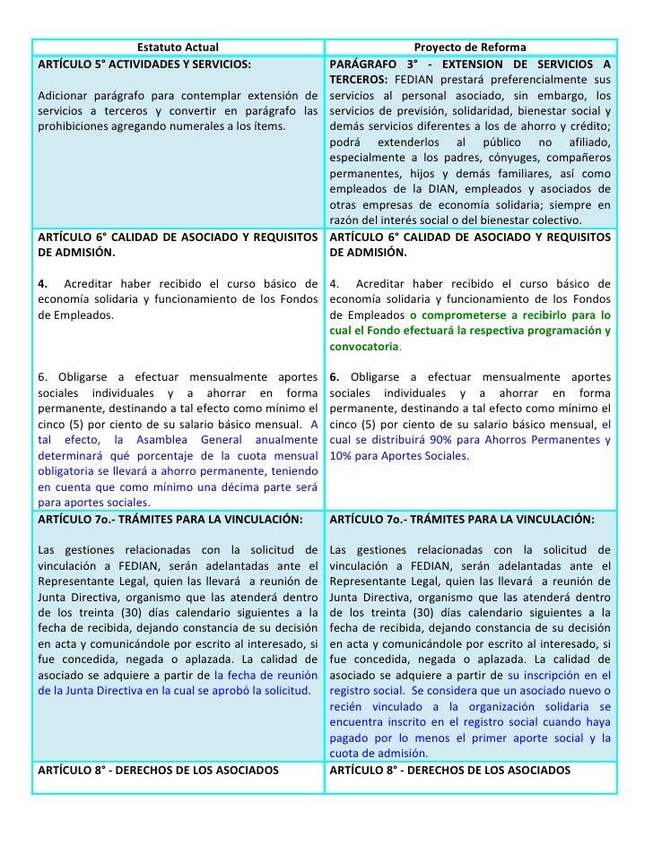 Estatuto Actual                                  Proyecto de Reforma ARTÍCULO 5° ACTIVIDADES Y SERVICIOS:              PAR...