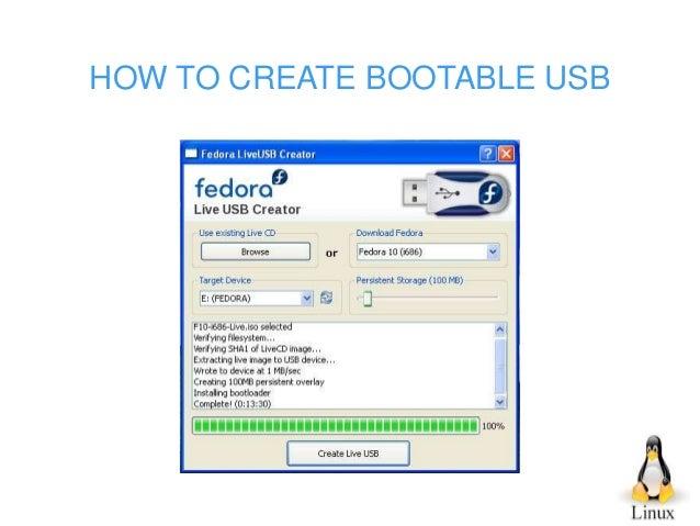 Fedora history 3441-3408-3437-3423