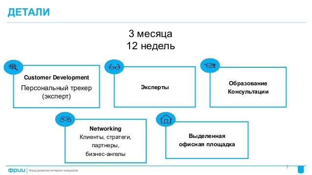 3 Образование Консультации Эксперты Customer Development Персональный трекер (эксперт) Networking Клиенты, стратеги, партн...