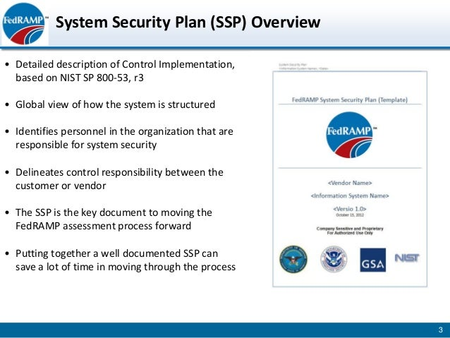 Fedramp Developing System Security Plan Slides