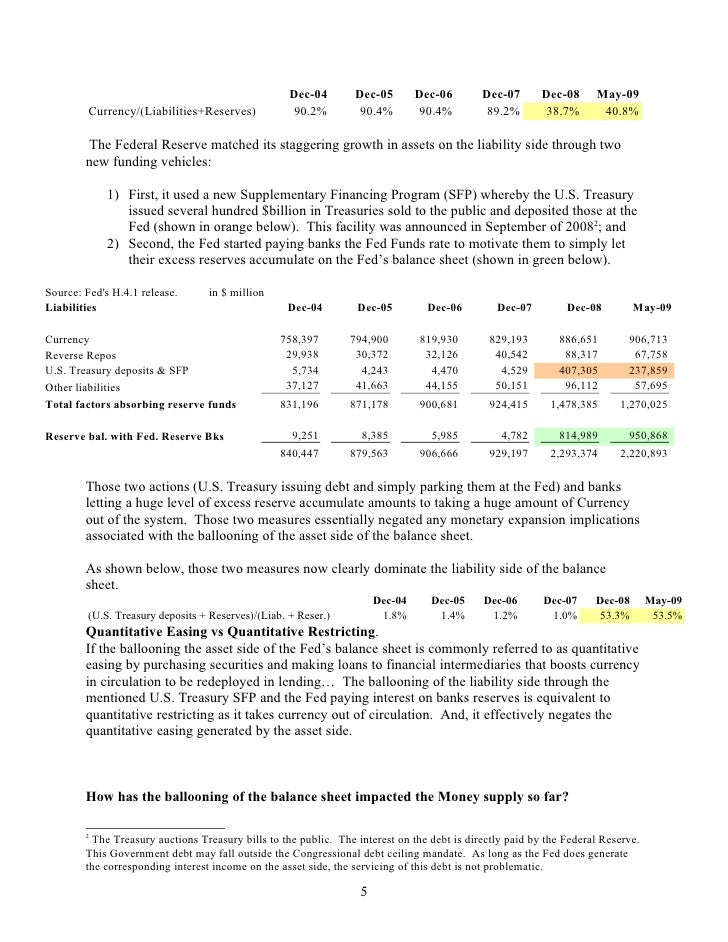 analysis of federal reserve An analysis of federal reserve discount window loans to failed institutions by united states congress house committee on banking, finance, and urban affairs.