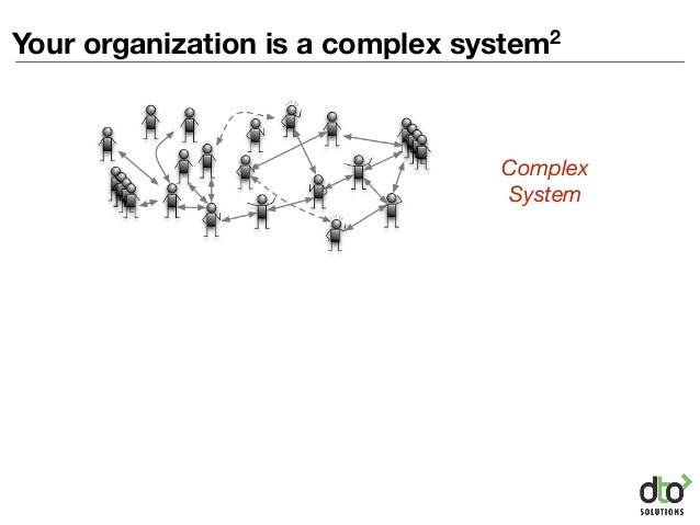 Your organization is a complex system2 Complex System