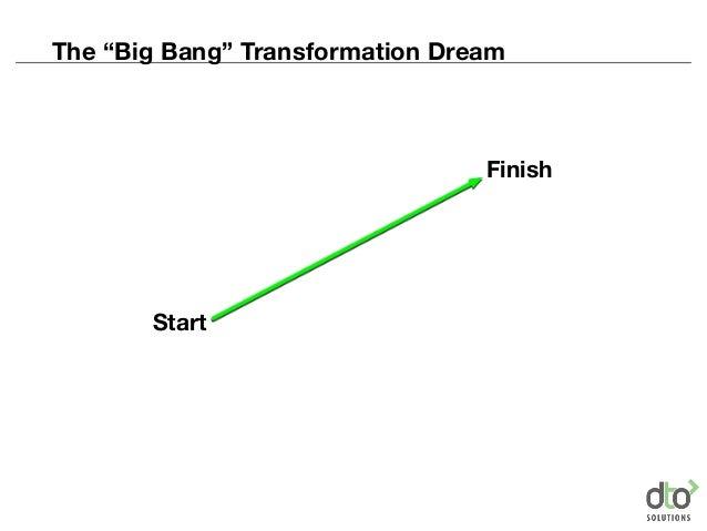 "Start Finish The ""Big Bang"" Transformation Dream"