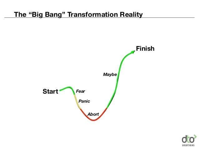 "Start Finish Fear Panic Abort Maybe The ""Big Bang"" Transformation Reality"