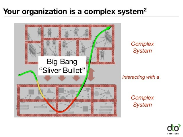 """Your organization is a complex system2 Complex System Complex System interacting with a Big Bang  """"Sliver Bullet"""""""