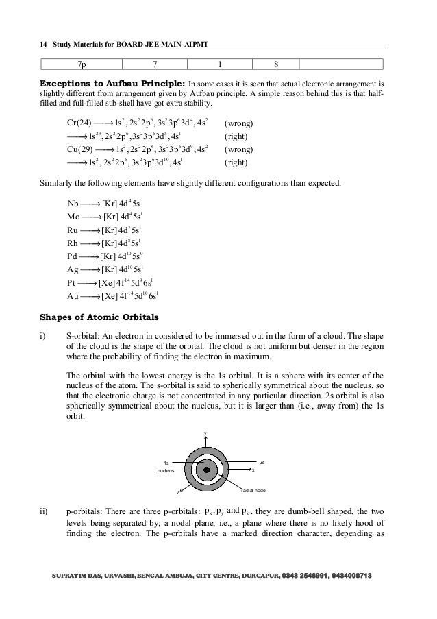 NEET/AIPMT Physics Video Lectures and Study Material ...