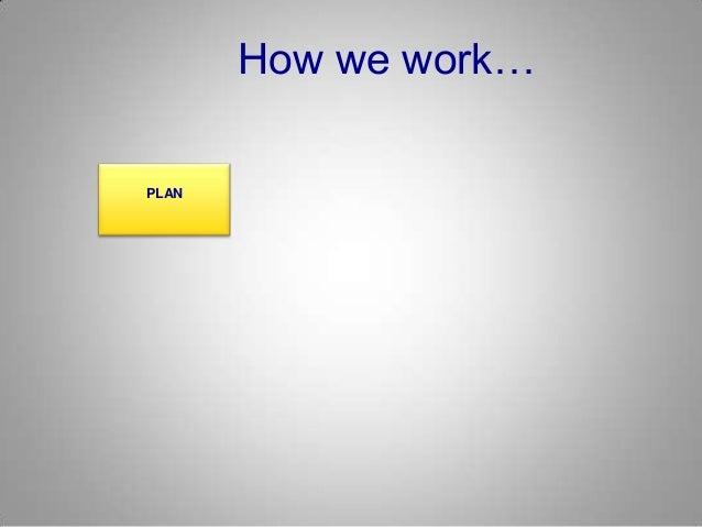 How we work…PLAN