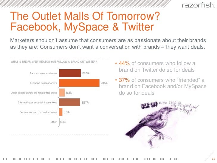 The Outlet Malls Of Tomorrow? Facebook, MySpace & Twitter<br />Marketers shouldn't assume that consumers are as passionate...